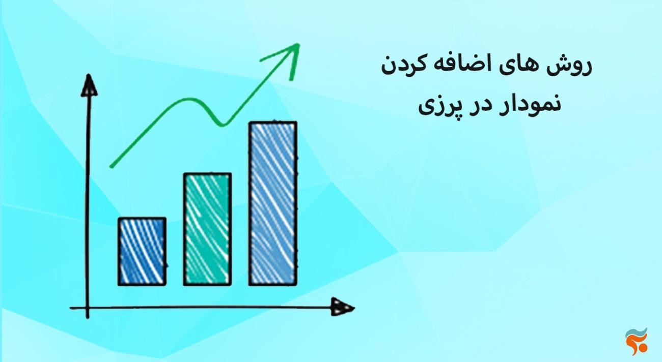 دوره مقدماتی تا پیشرفته ، کامل ، ۱۰۰% تضمینی و صفر تا صد آموزش پرزی prezi-روش های اضافه کردن نمودار در پرزی