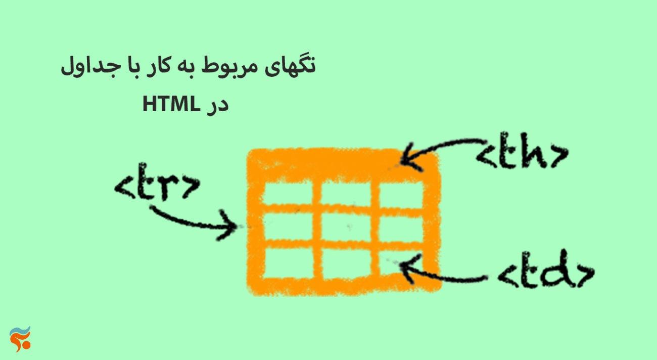 دوره آموزش html ، از مقدماتی تا پیشرفته ، تضمینی ، صفر تا صد و کامل -تگهای مربوط به کار با جداول HTML در