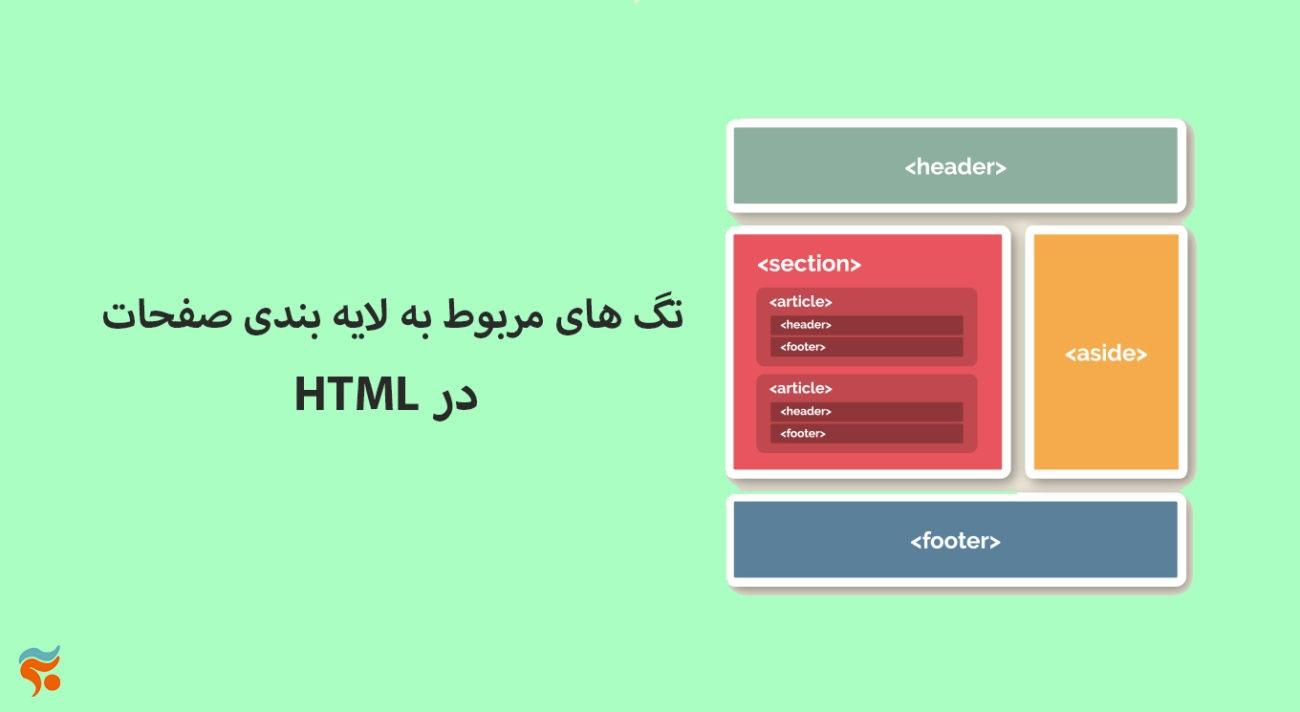 دوره آموزش html ، از مقدماتی تا پیشرفته ، تضمینی ، صفر تا صد و کامل - تگ های مربوط به لایه بندی صفحات HTML در